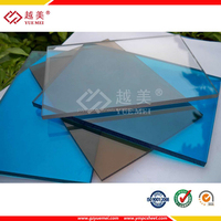 lowes clear flat plastic solid polycarbonate roofing panel