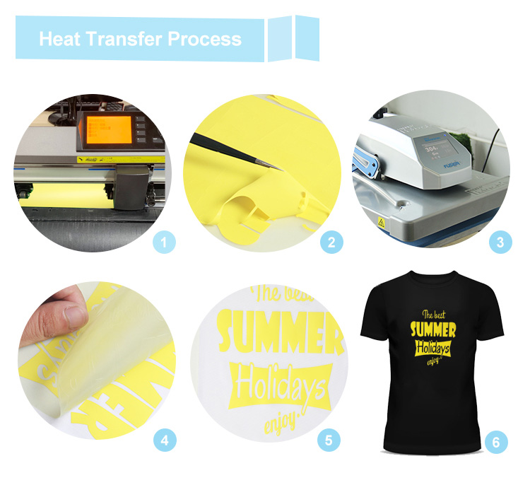 Kenteer wholesale roll pu heat transfer vinyl for clothing t-shirt