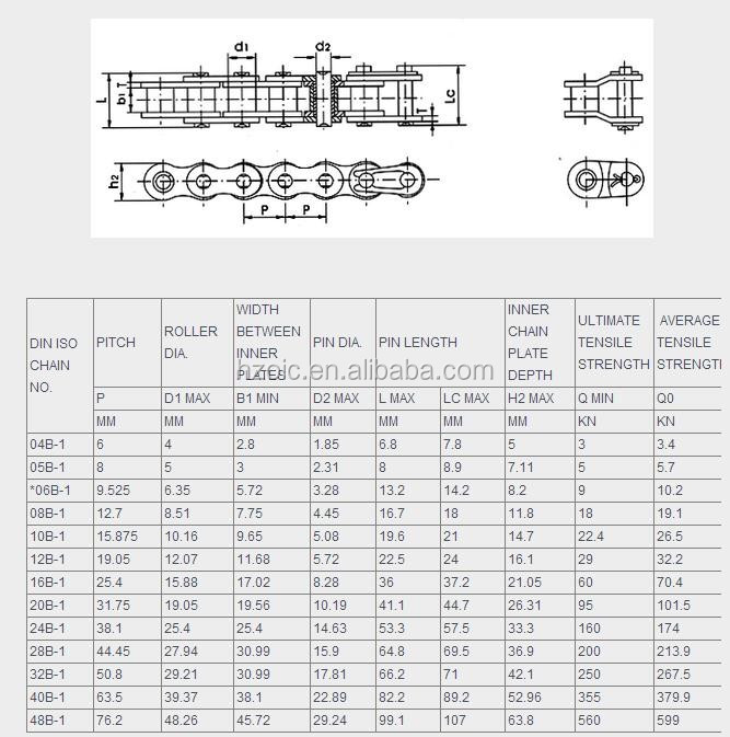 24B-1,28B-1,32B-1,40B-1B Series Simplex ChainShort Pitch Roller Chains