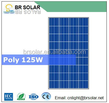 high transmission rate poly crystalline silicon replacement solar light panel