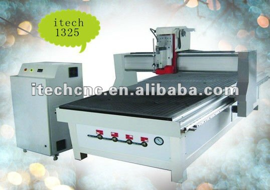 Hot sale high speed new science working models 1325