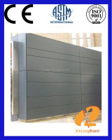 6mm 10mm 12mm Fiber Cement Decorative Wall board under CE testing standard