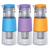 Wholesale Borosilicate 1L Glass Water Pitcher For Fruit Infuser