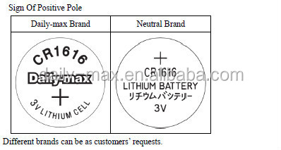 CR1616 3V Button Cell/Coin battery manufacturer