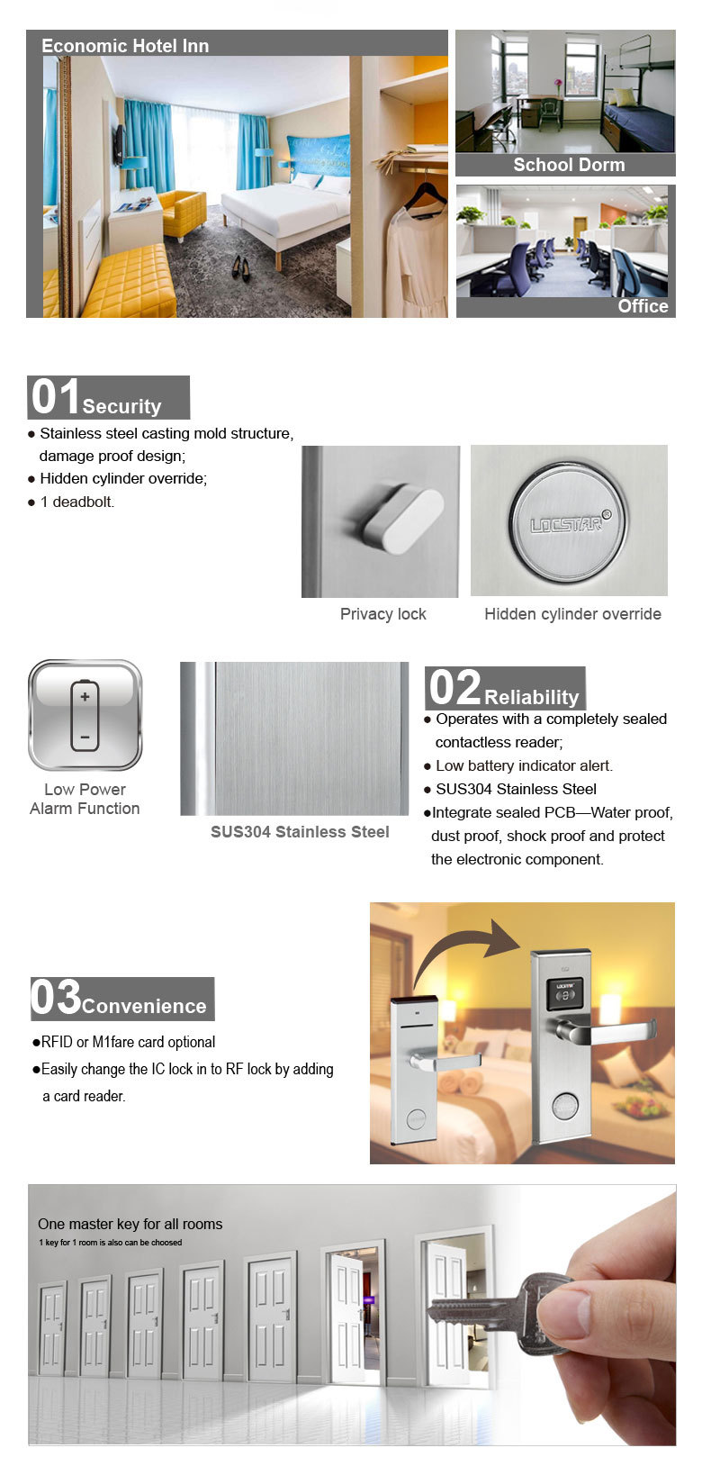 stainless steel latch swipe card door lock for hotel