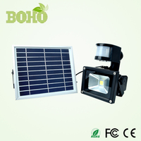20w Factory Price High Bright Ip65