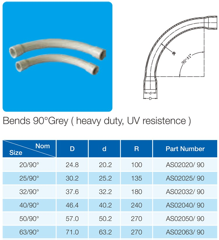 Australia Gery heavy duty UV resistence 90 degree cable bend protection