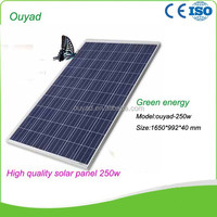 China cheap PV 250w solar panel price list