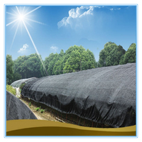 100% virgin HDPE agricultural woven green sun shade net for greenhouse