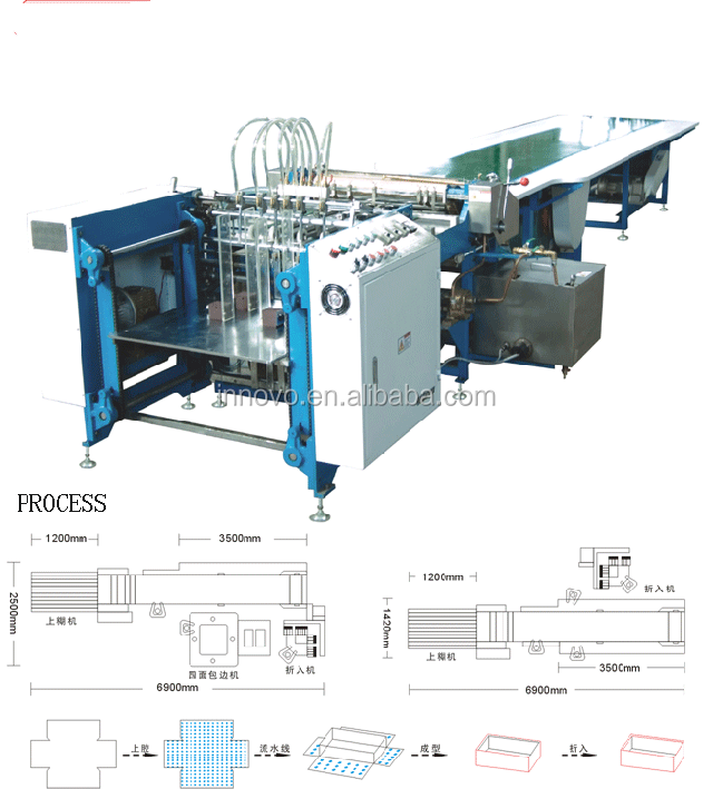 Semi-automatic Paper Feeding and Pasting Machine