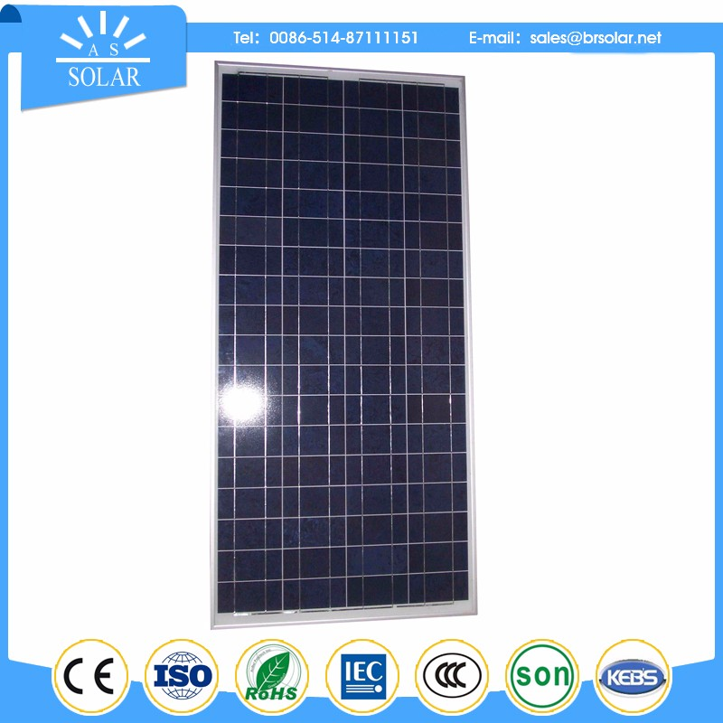 cheap solar panel for india market led light