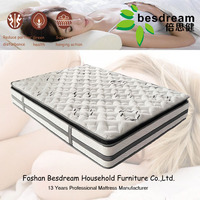 Besdream cheap sponge italian memory foam mattress price of arpico mattress