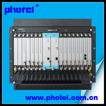IP PBX Switch with large system capacity good price