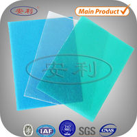 ANLI PLASTIC waterproof colored cheapest exterior wall cladding material