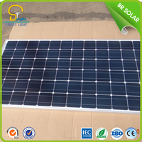 Intelligent Controlled cheapest solar panel
