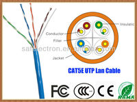 Hot Sales network cat 8 cable 24AWG Cat5/Cat5e/Cat6/Cat7/ UTP/FTP/STP/SFTP for Network system