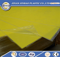 manufacturer direct sale clear/coloredl thermoforming acrylic plastic
