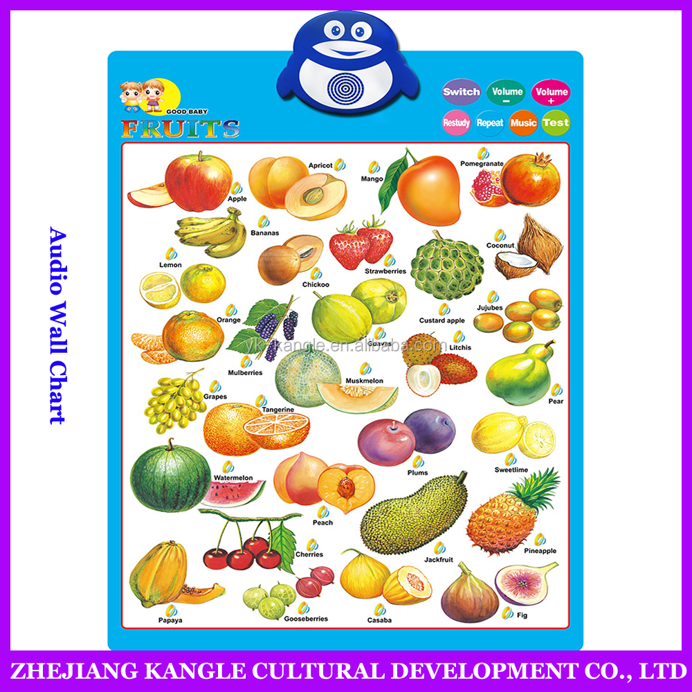 Colorful kids audio vegetable wall chart