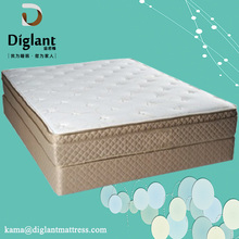 High Quality Modern 7-Zone Pocket Coil Spring Hotel Bed Mattress