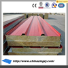 eps concrete sandwich wall panel kerala sandwich panel price made in China Shijiazhuang city