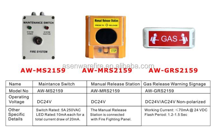 HTB19SJiKFXXXXX2XXXXq6xXFXXXK medical gas alarm panel wiring diagram diagram wiring diagrams medical gas alarm panel wiring diagram at gsmx.co