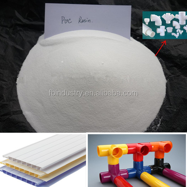 High Quality spare parts pvc window