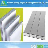 High-tech eco-friendly glass fiber cement reinforced concrete wall panels