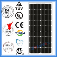 High efficiency 36 cell 140W pv solar panels price photovoltaic module with TUV.UL CE