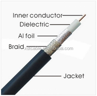 CE Quality Pure Copper RG6 Coaxial Cable color code telecom copper cables
