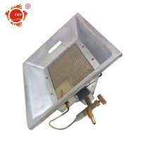 2017 Outdoor slim portable protection antique perfection gas heaters