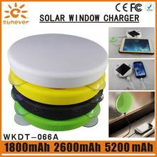 High-efficiency Lithium-ion polymer battery mini charger solar