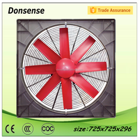 Garage Ventilation Basement Ventilation Systems Small Industrial Exhaust Fan