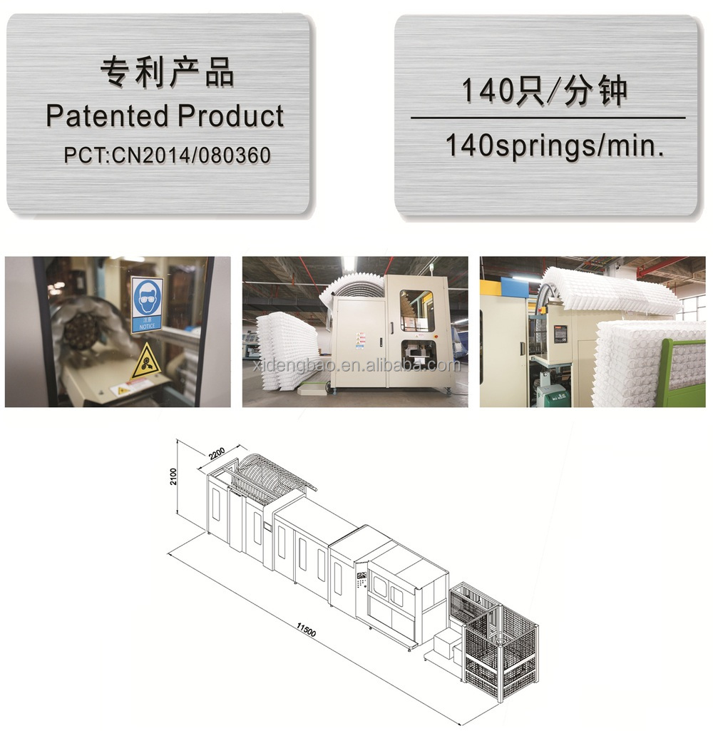 LR-PSLINE-140 High Speed Fully Automatic Pocket Spring Production Line For Mattress