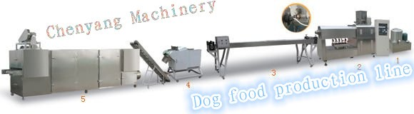 chews treats bone dog snack food making machine