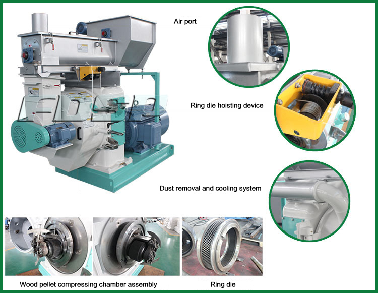 China's wood pellet compress line Chinese biomass wood pellet mill line