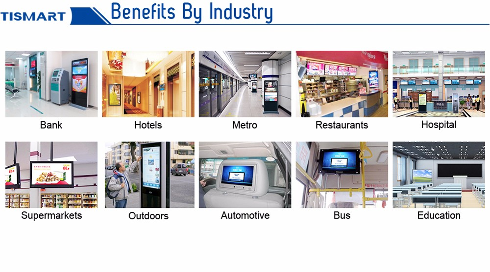 China Tismart Content Management System Support Customization For ...