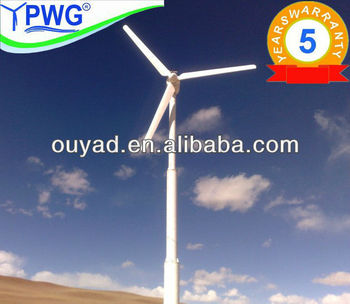 240v 5kw wind turbine price