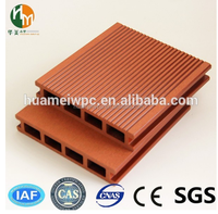Plastic WPC synthetic wood