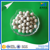 Alibaba China manufacturer inert ceramic ball (catalyst support material)