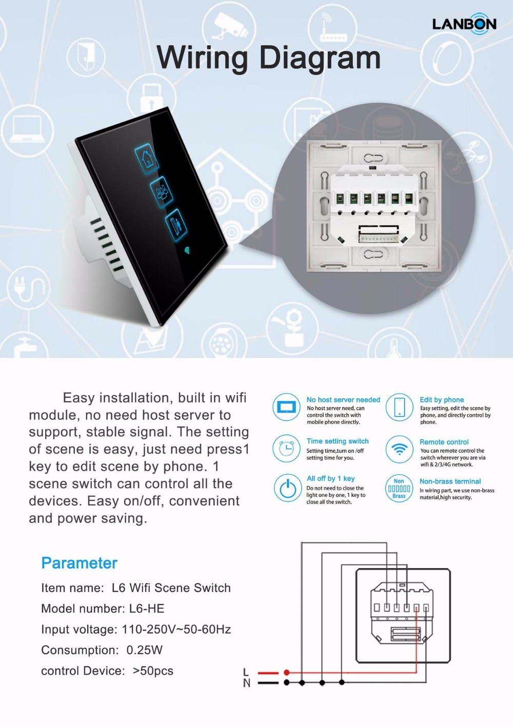 Home Automation Wifi Smart Scene Switch Turn On Off All Switch At ...