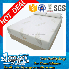 Foshan City Furniture firm mattress polyester foam