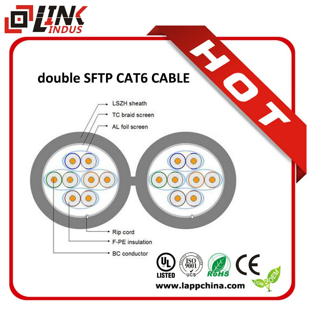 double twin cat6a network cable paralleled CAT 6A cable