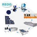 REOO 10 MW solar panel production line used in solar energy system (turnkey basis , free trainning, commissioning))