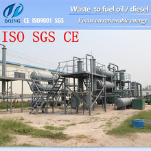 Energy project plastic bottle recycling to oil machine