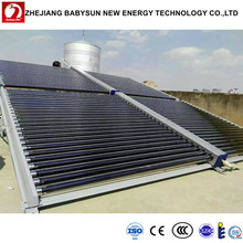 Factory price swimming pool solar water heater, solar collectors for pool