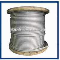 Messenger Wire / Ground Wire/ Static Wire