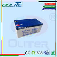 Telecommunication Duo Battery Solar Controller