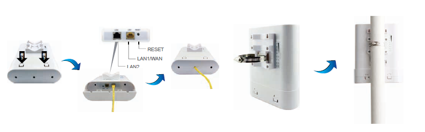2.5KM outdoor wireless access point equipment high efficiency