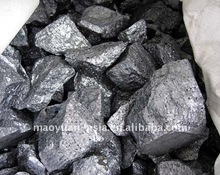 Price of silicon metal 553#