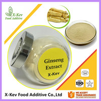 Wholesale Price Natural Ginseng Root Extract Powder 80% Ginsenosides